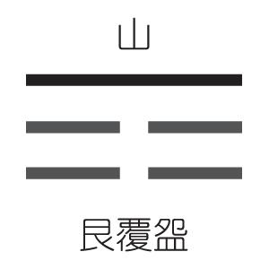 Hướng dẫn tự học Kinh Dịch qua quẻ Cấn - Thổ