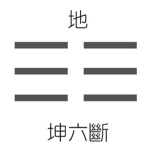 Hướng dẫn tự học Kinh Dịch qua quẻ Khôn - Thổ