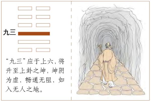 Quẻ Địa Phong Thăng - Hào 3