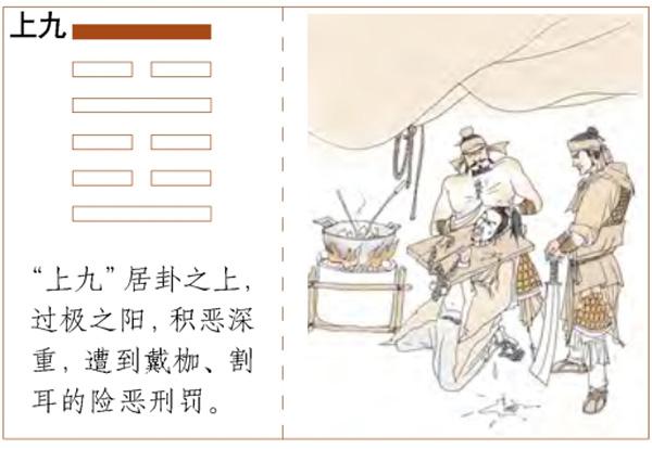 Hào 6 quẻ Hỏa Lôi Phệ Hạp