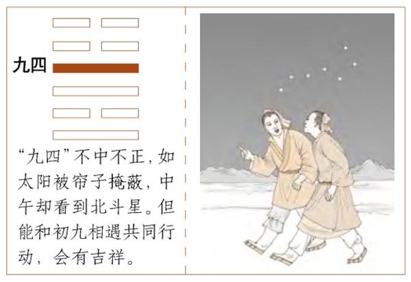 Quẻ Lôi Hỏa Phong - Hào Lục Tứ