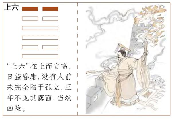 Quẻ Lôi Hỏa Phong - Hào Thượng Lục