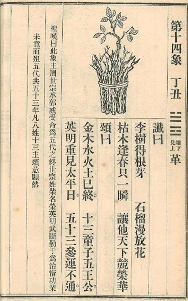 Ứng tượng quẻ Lôi Hỏa Phong với thời kỳ Ngũ Đại