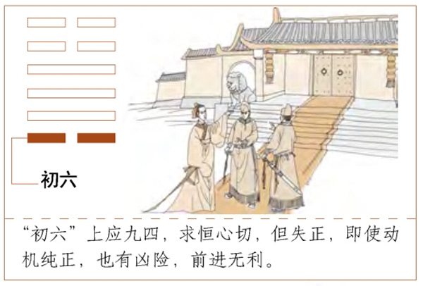 Quẻ Lôi Phong Hằng - Hào Sơ Lục