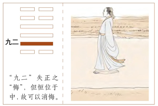 Quẻ Lôi Phong Hằng - Hào Cửu Nhị