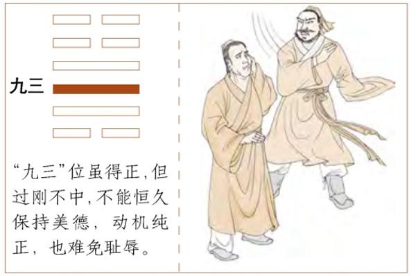Quẻ Lôi Phong Hằng - Hào Cửu Tam