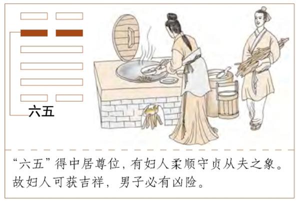 Quẻ Lôi Phong Hằng - Hào Lục Ngũ