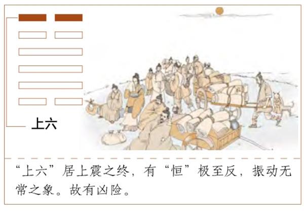 Quẻ Lôi Phong Hằng - Hào Thượng Lục