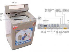 Hướng dẫn cách sử dụng chế độ vắt của máy giặt Sanyo